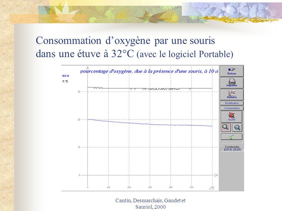 Cantin, Desmarchais, Gaudet et Sauriol, 2000