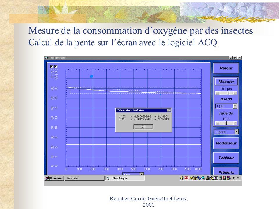Boucher, Currie, Guénette et Leroy, 2001
