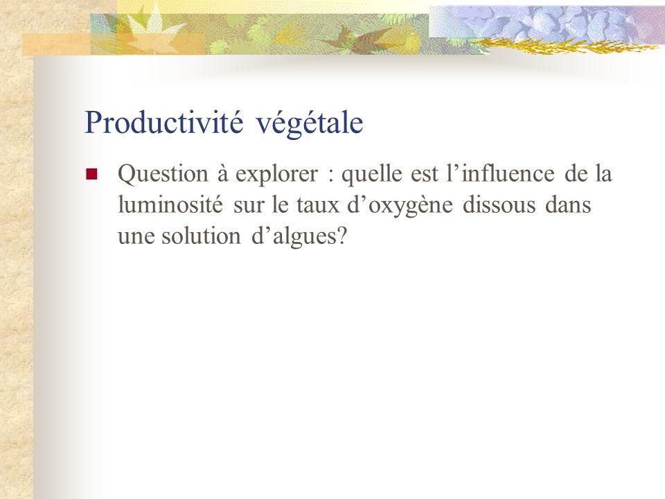 Productivité végétale