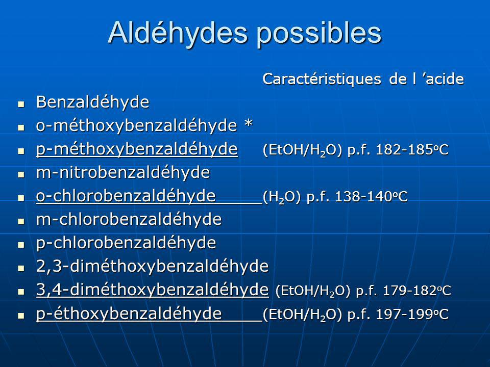 Aldéhydes possibles Caractéristiques de l 'acide Benzaldéhyde