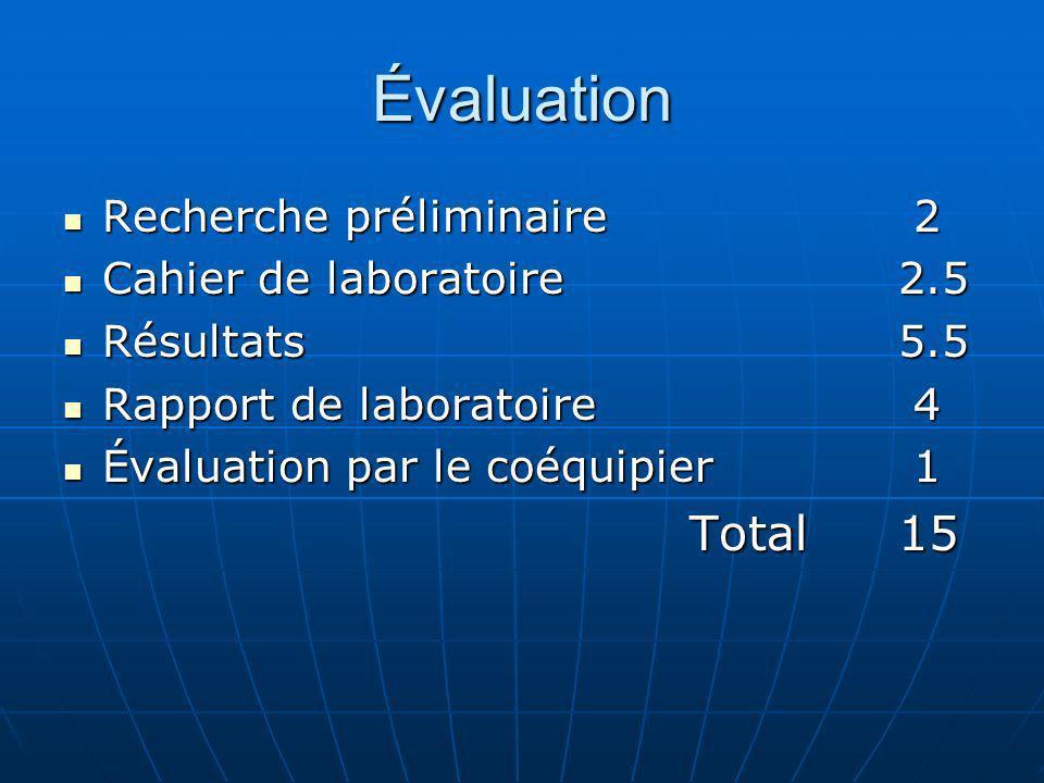 Évaluation Recherche préliminaire 2 Cahier de laboratoire 2.5