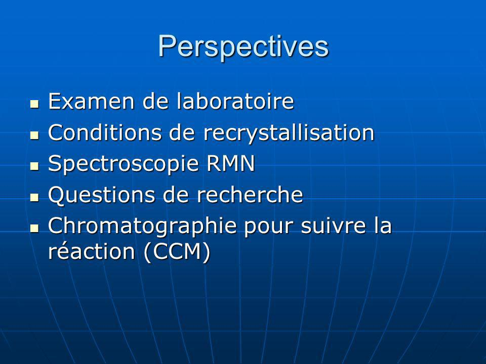 Perspectives Examen de laboratoire Conditions de recrystallisation