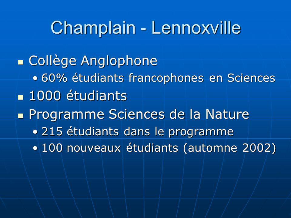 Champlain - Lennoxville