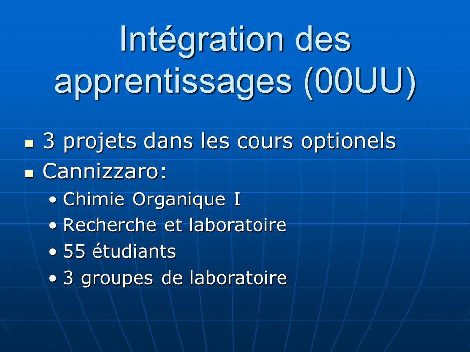 Intégration des apprentissages (00UU)