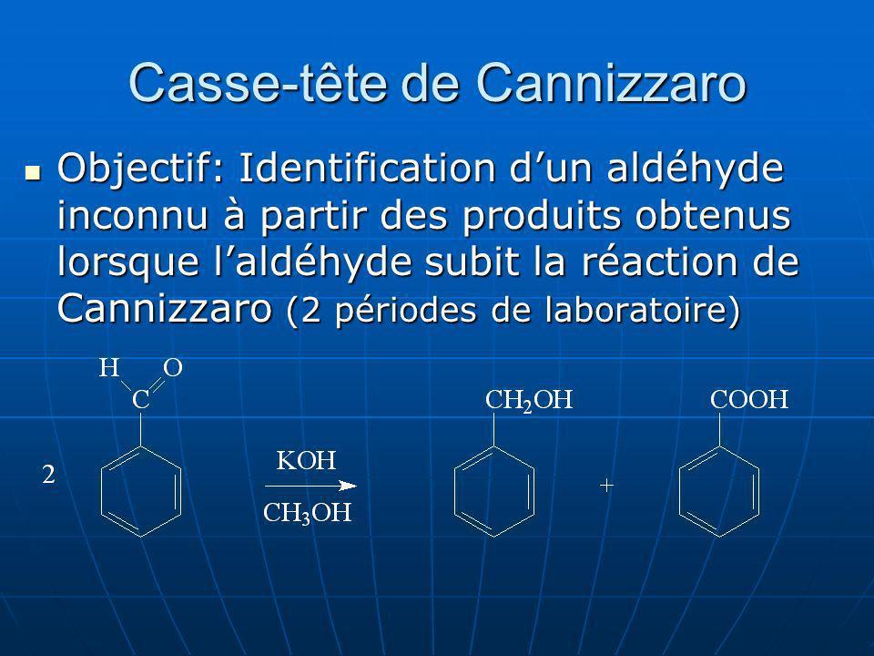 Casse-tête de Cannizzaro