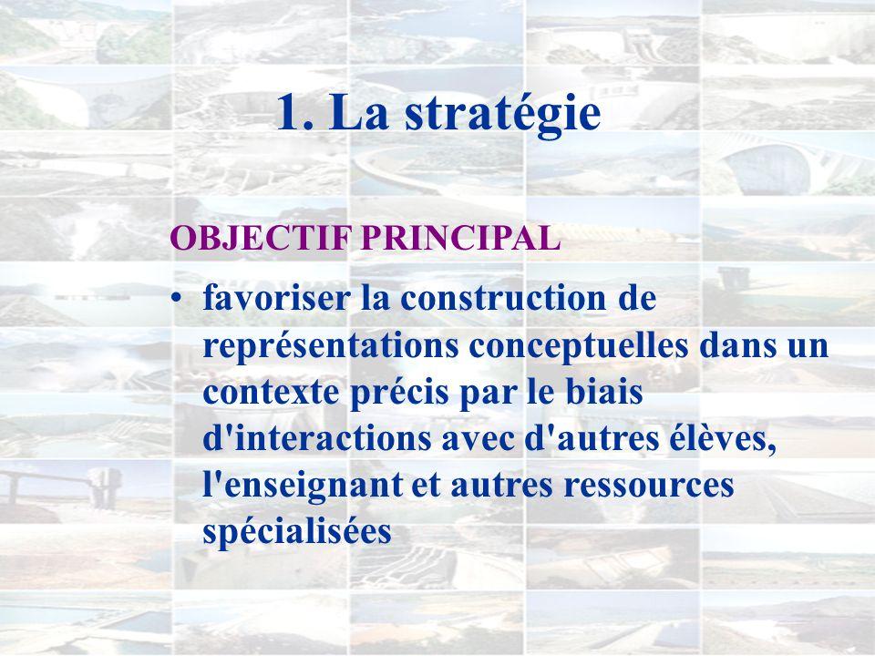 1. La stratégie OBJECTIF PRINCIPAL.