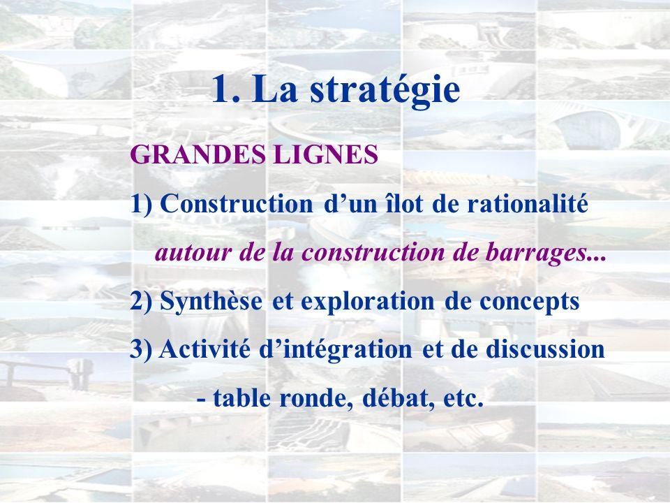 1. La stratégie GRANDES LIGNES