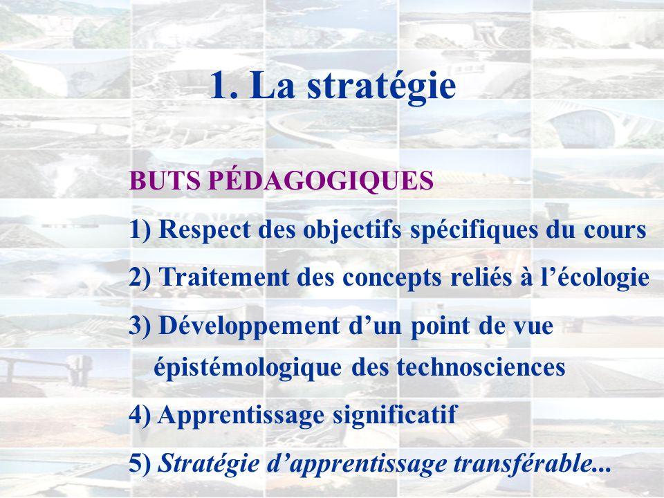 1. La stratégie BUTS PÉDAGOGIQUES