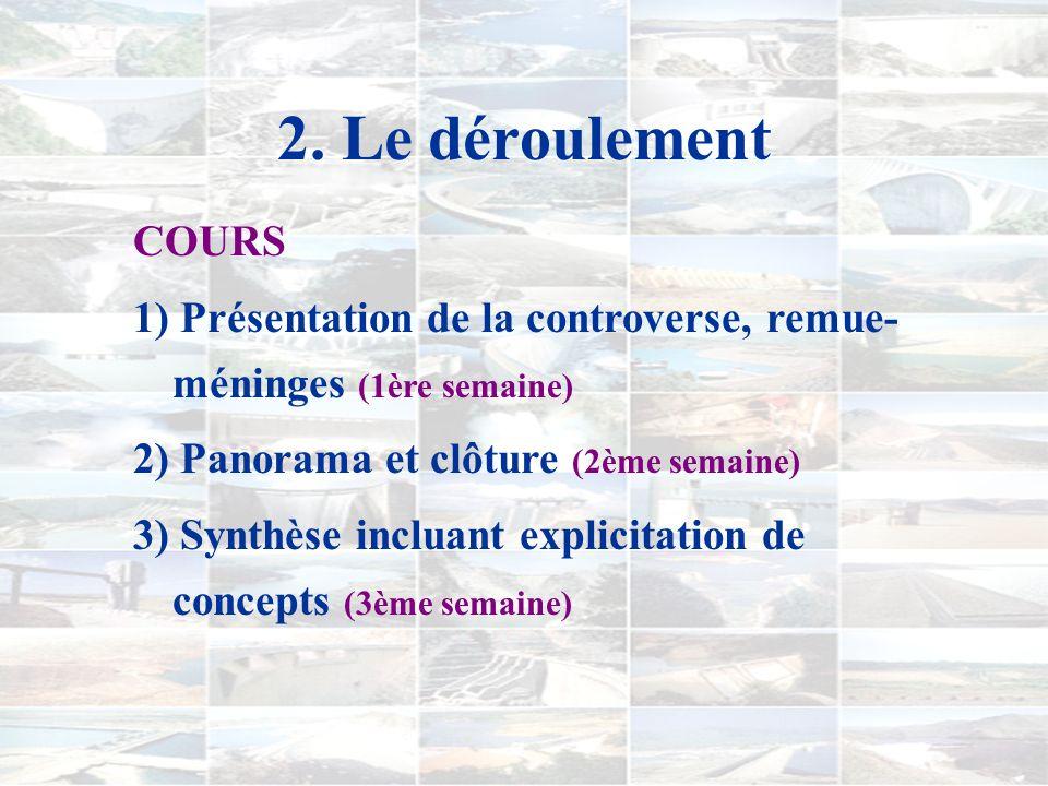 2. Le déroulement COURS. 1) Présentation de la controverse, remue-méninges (1ère semaine) 2) Panorama et clôture (2ème semaine)