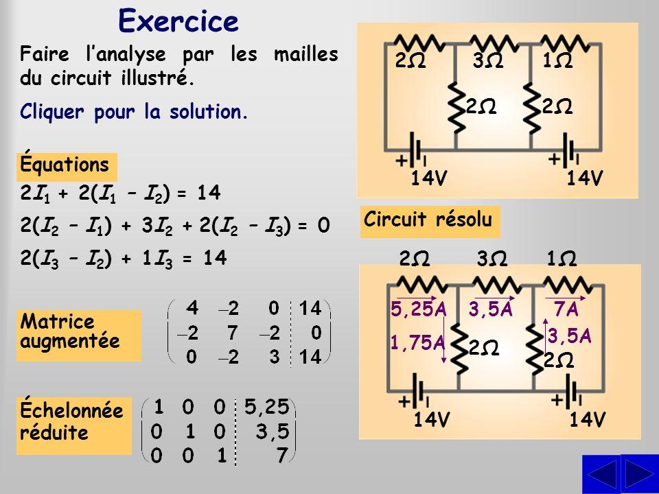 Exercice 14V. 2Ω. 3Ω. 1Ω. Faire l'analyse par les mailles du circuit illustré. Cliquer pour la solution.