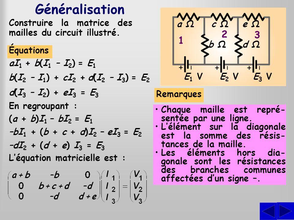 Généralisation 2 3 1 E1 V a Ω c Ω e Ω b Ω d Ω E3 V E2 V