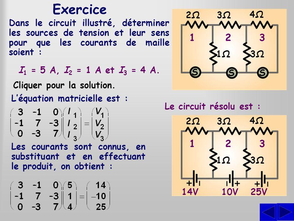 Exercice3Ω. 1. 2. 3. 2Ω. 4Ω. 1Ω. Dans le circuit illustré, déterminer les sources de tension et leur sens pour que les courants de maille soient :