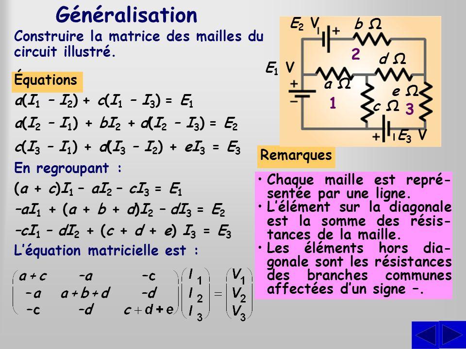 GénéralisationE1 V. a Ω. c Ω. b Ω. d Ω. E3 V. E2 V. 1. 2. 3. e Ω. Construire la matrice des mailles du circuit illustré.