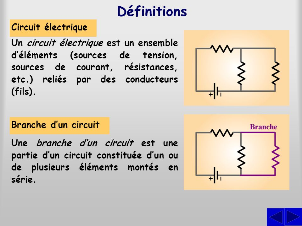 Définitions Circuit électrique