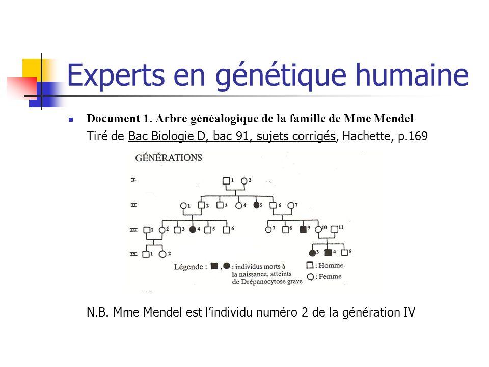 Experts en génétique humaine