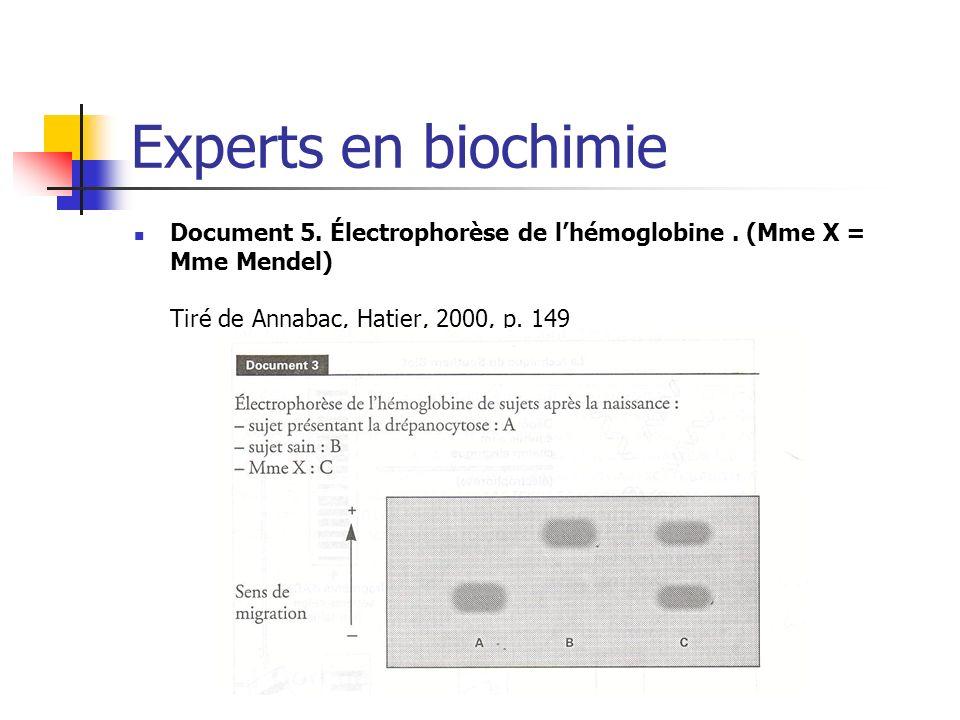 Experts en biochimie Document 5. Électrophorèse de l'hémoglobine .