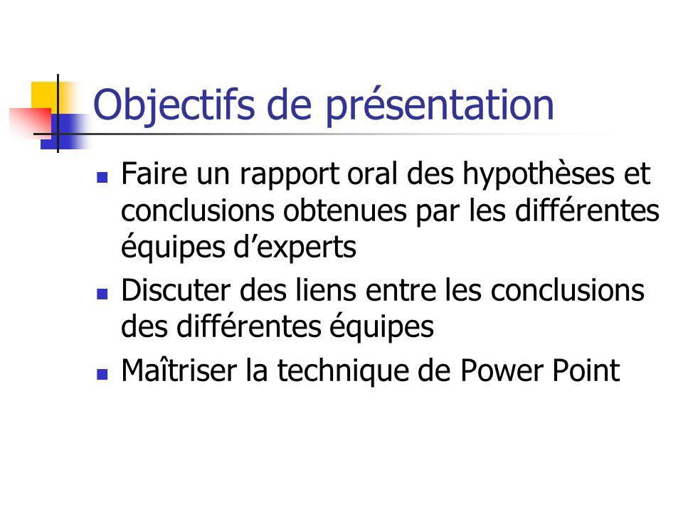 Objectifs de présentation