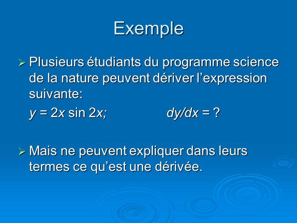 Exemple Plusieurs étudiants du programme science de la nature peuvent dériver l'expression suivante: