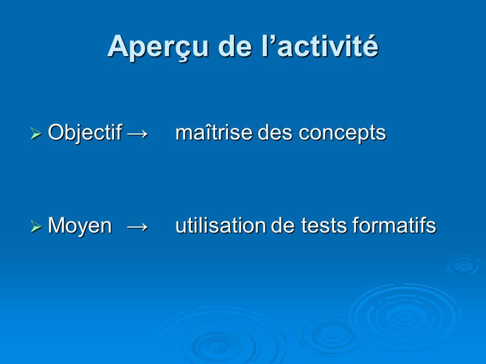 Aperçu de l'activité Objectif → maîtrise des concepts