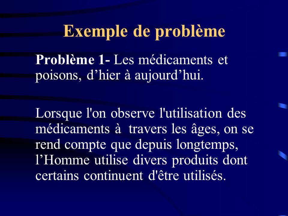 Exemple de problème Problème 1- Les médicaments et poisons, d'hier à aujourd'hui.
