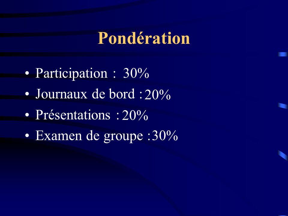 Pondération Participation : Journaux de bord : Présentations :