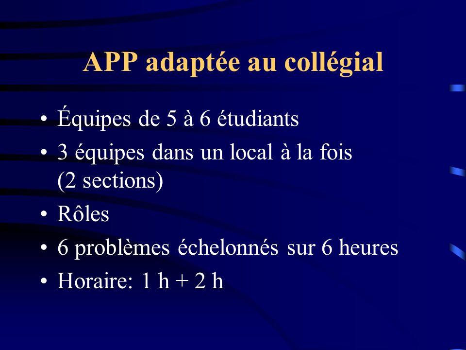 APP adaptée au collégial