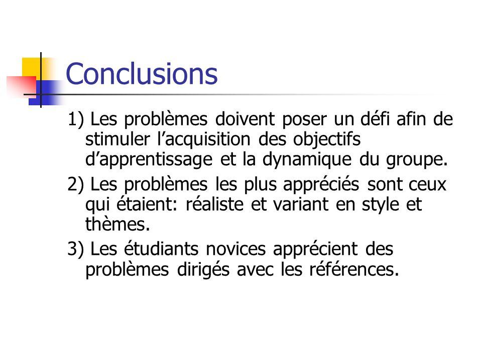 Conclusions 1) Les problèmes doivent poser un défi afin de stimuler l'acquisition des objectifs d'apprentissage et la dynamique du groupe.