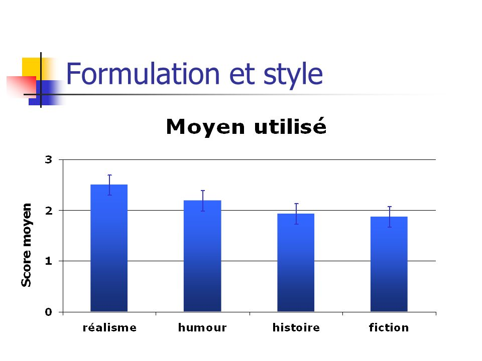 Formulation et style