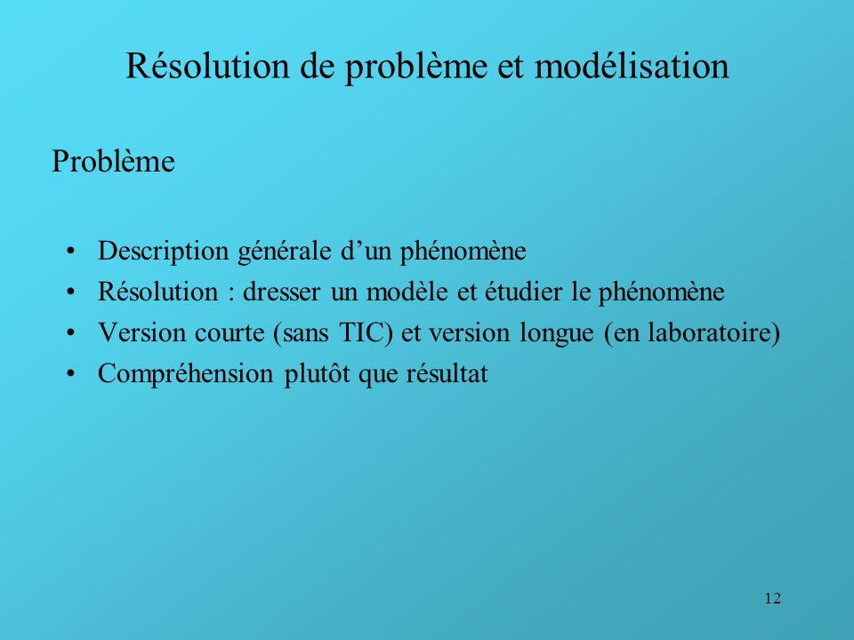 Résolution de problème et modélisation