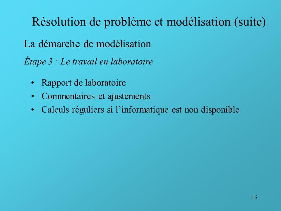 Résolution de problème et modélisation (suite)