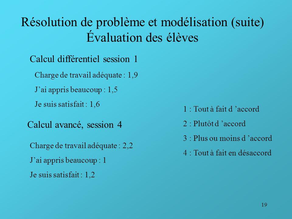 Résolution de problème et modélisation (suite) Évaluation des élèves