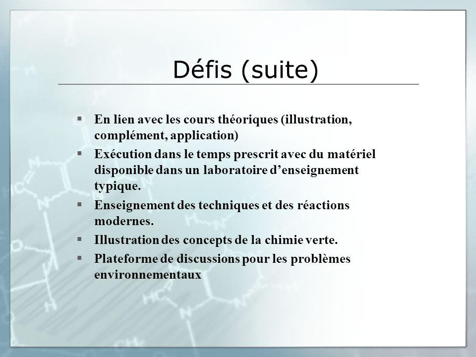 Défis (suite) En lien avec les cours théoriques (illustration, complément, application)