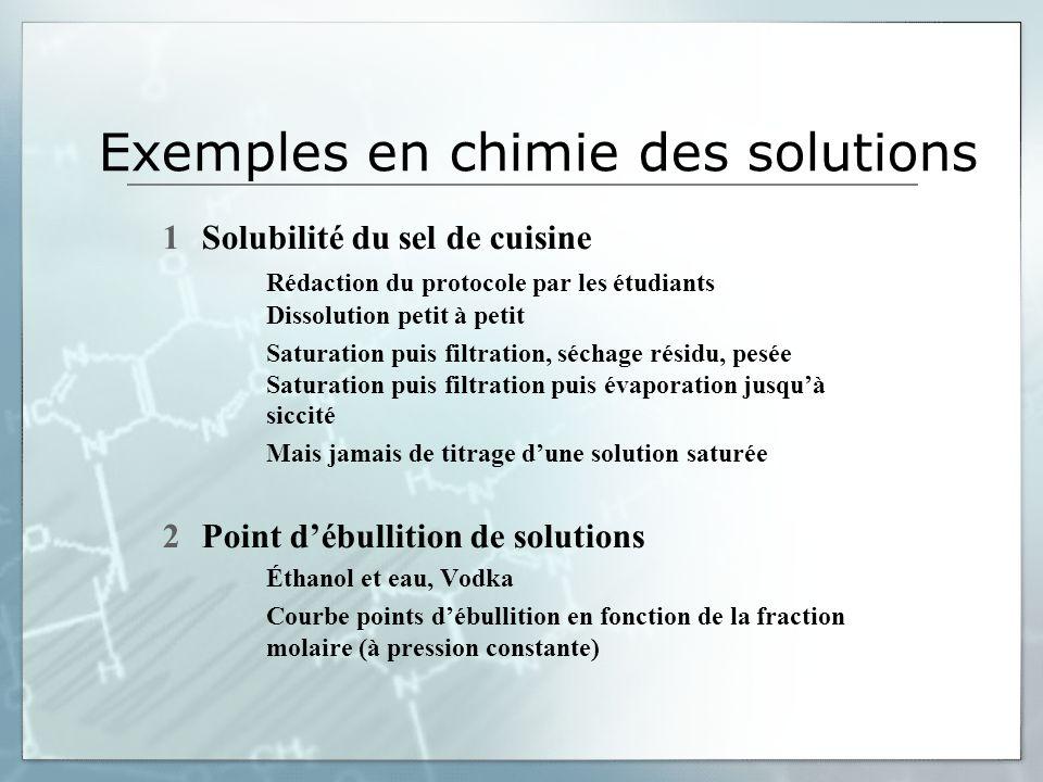 Exemples en chimie des solutions