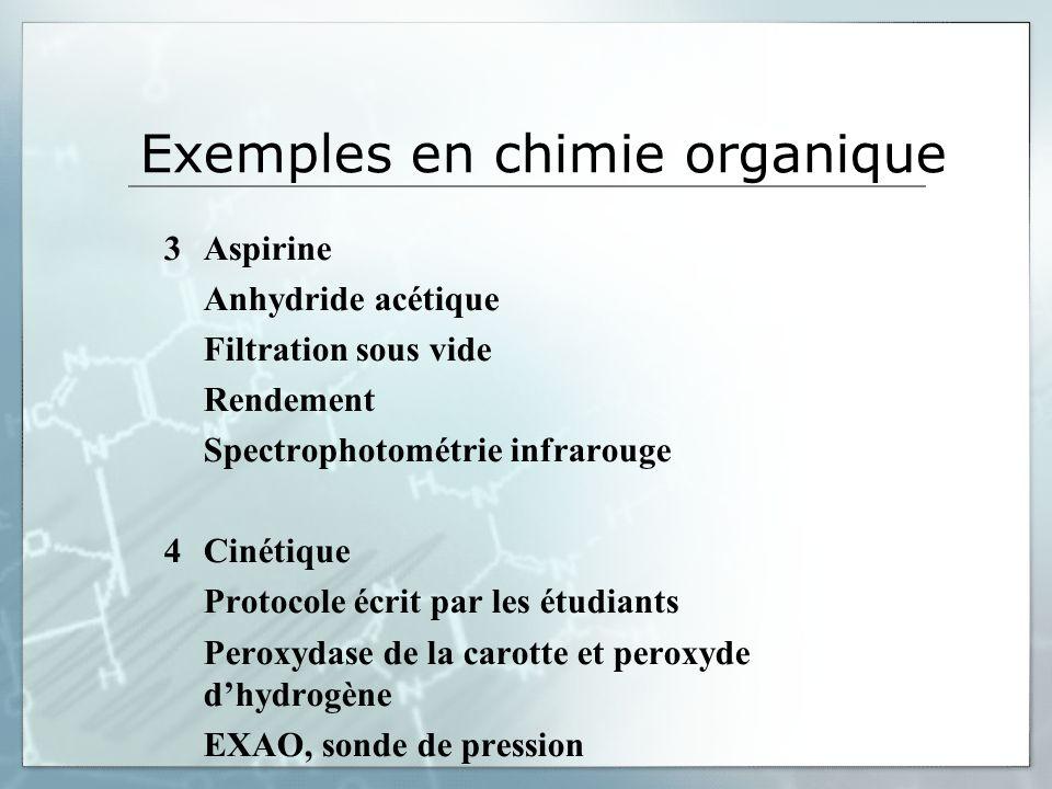 Exemples en chimie organique