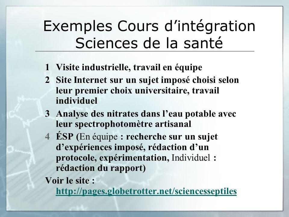 Exemples Cours d'intégration Sciences de la santé