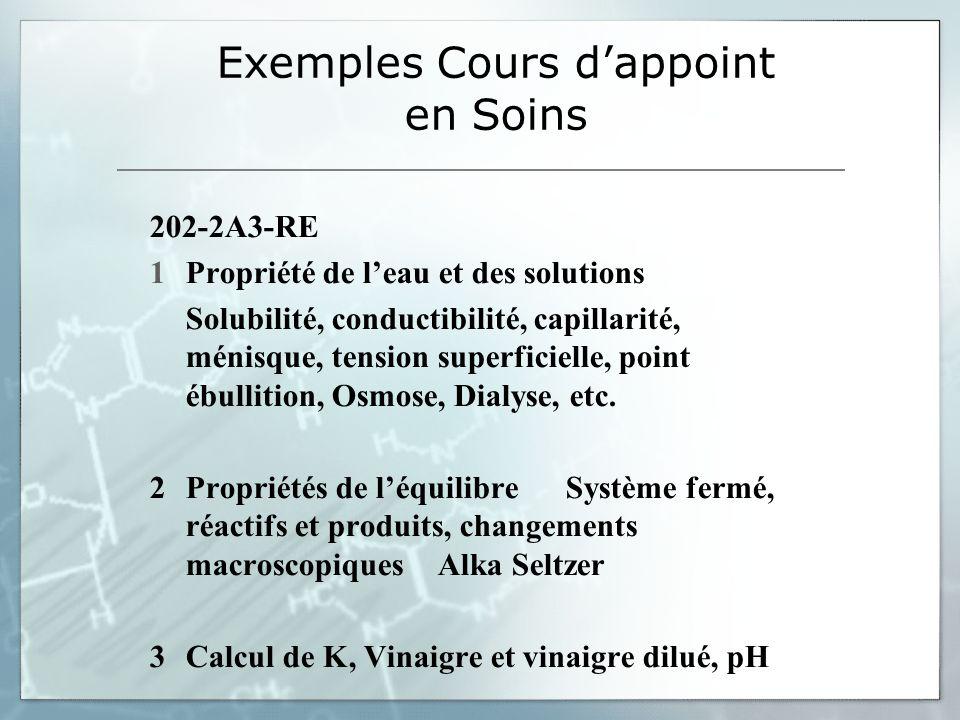 Exemples Cours d'appoint en Soins