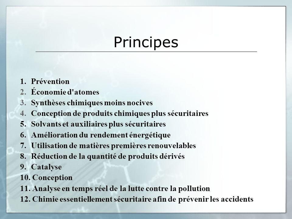 Principes 1. Prévention Économie d atomes