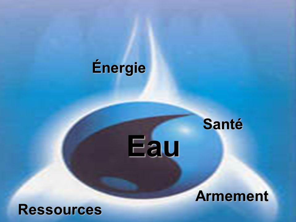 Énergie Santé Eau Armement Ressources