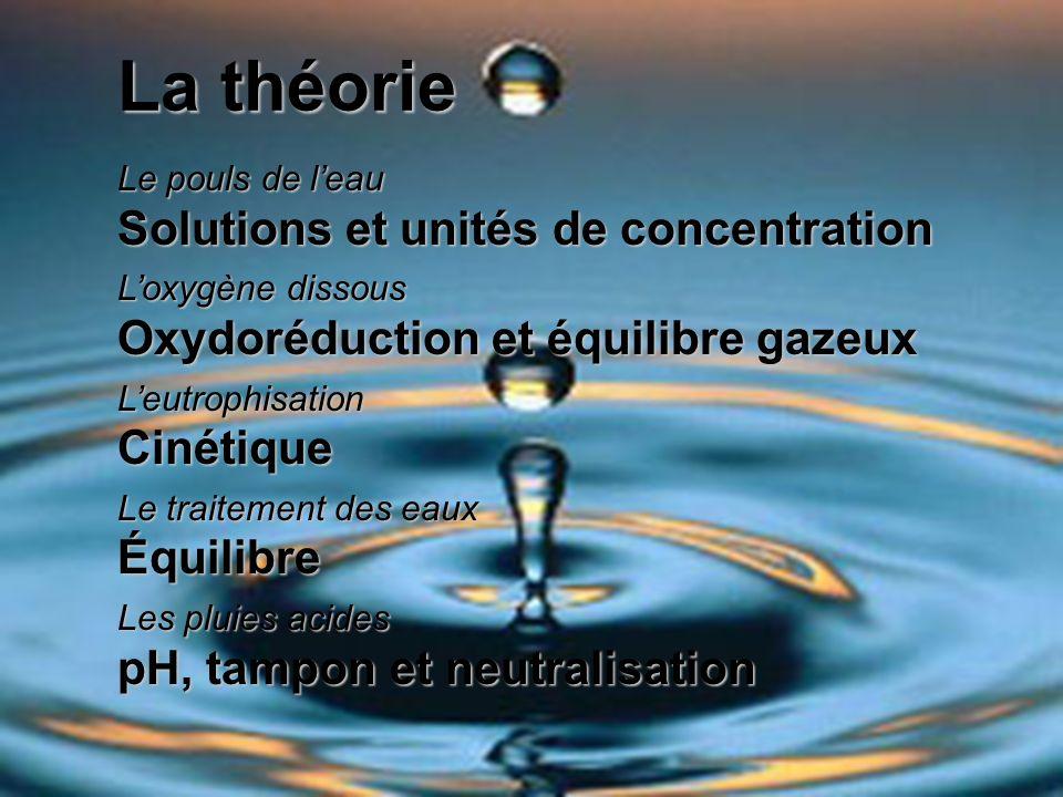 La théorie Solutions et unités de concentration