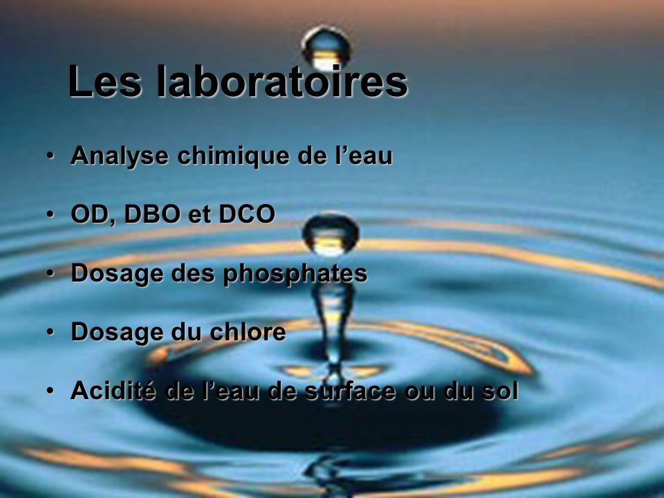 Les laboratoires Analyse chimique de l'eau OD, DBO et DCO