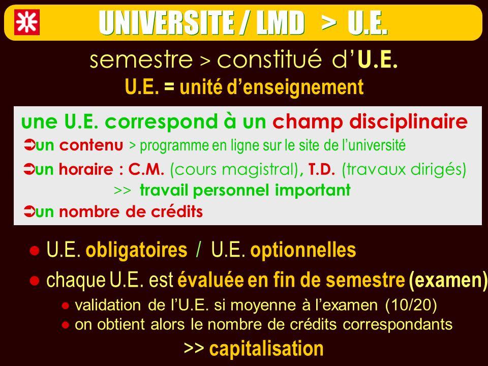 UNIVERSITE / LMD > U.E.
