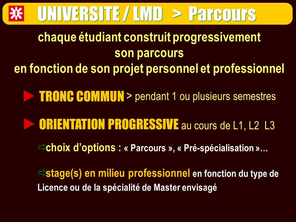 UNIVERSITE / LMD > Parcours
