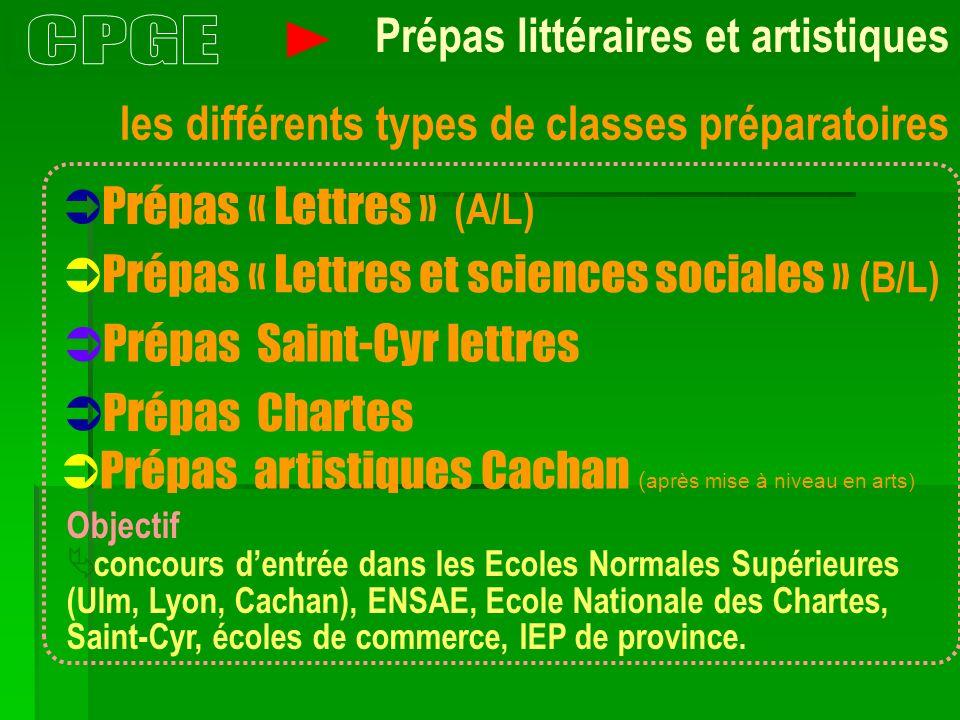 les différents types de classes préparatoires