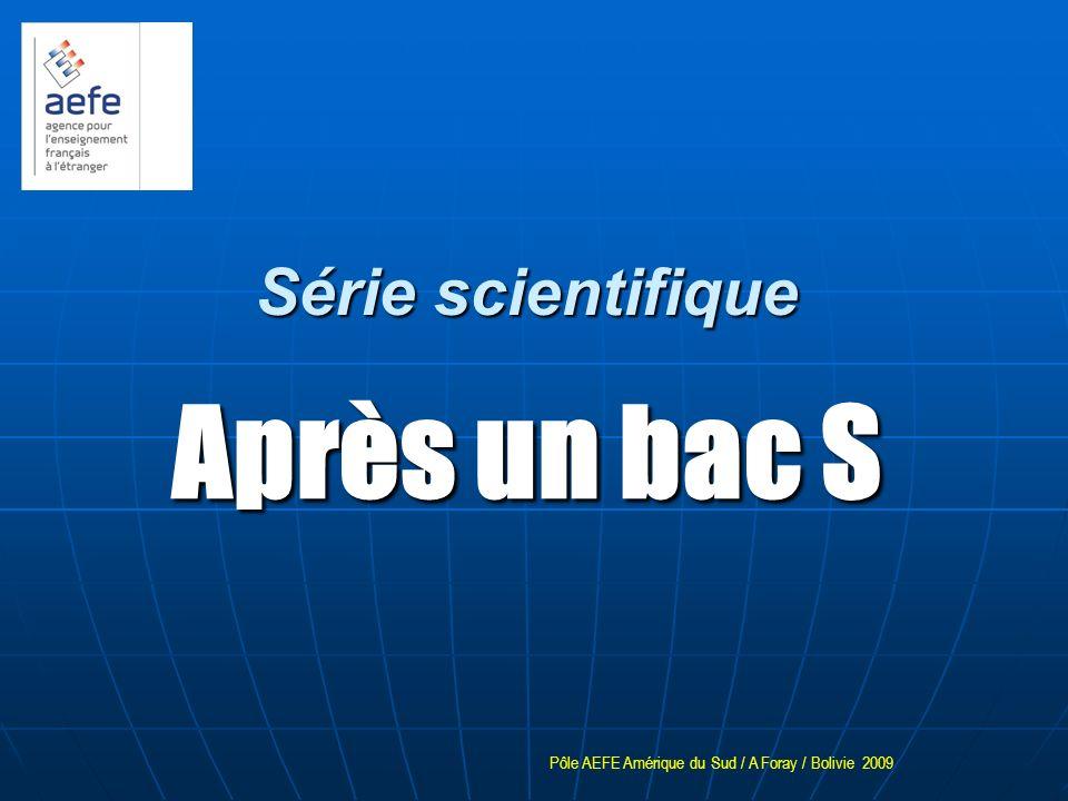 Après un bac S Série scientifique