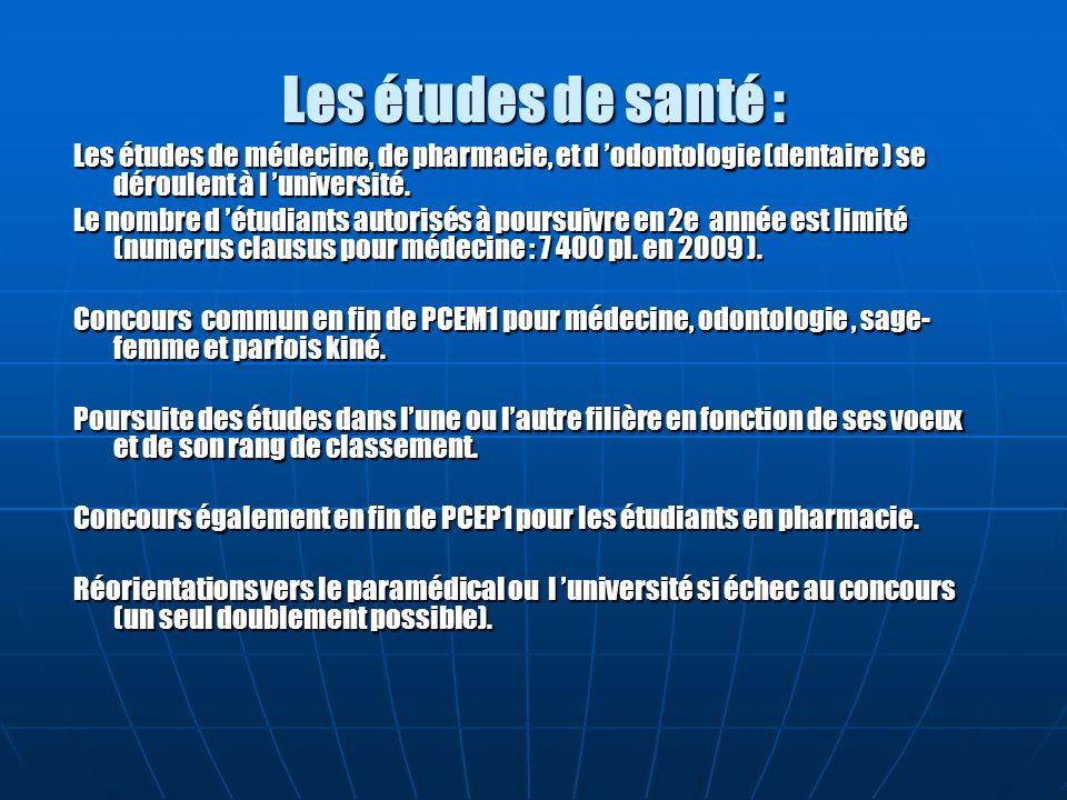 Les études de santé : Les études de médecine, de pharmacie, et d 'odontologie (dentaire ) se déroulent à l 'université.