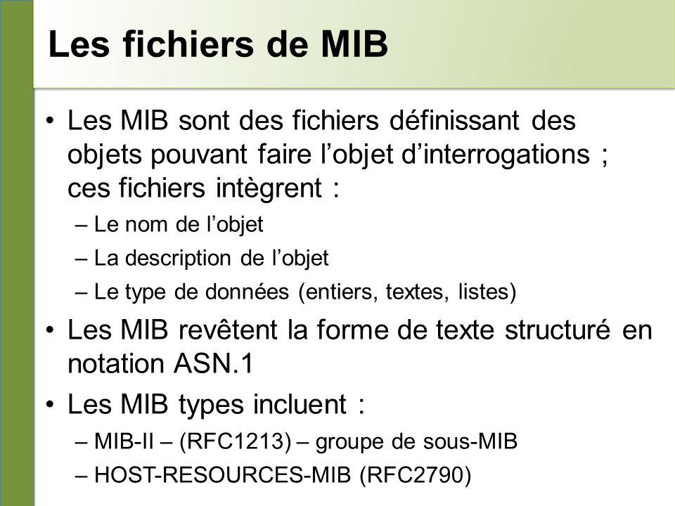 Les fichiers de MIB 25/04/10. 26/10/10.