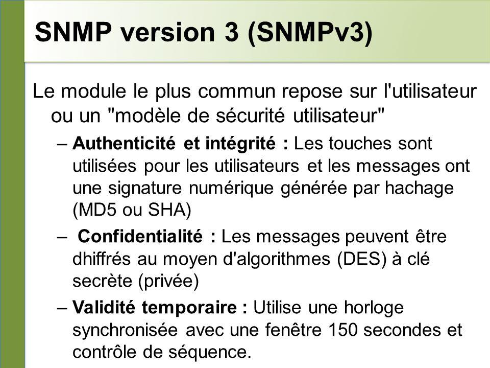 SNMP version 3 (SNMPv3) 26/10/10. Le module le plus commun repose sur l utilisateur ou un modèle de sécurité utilisateur