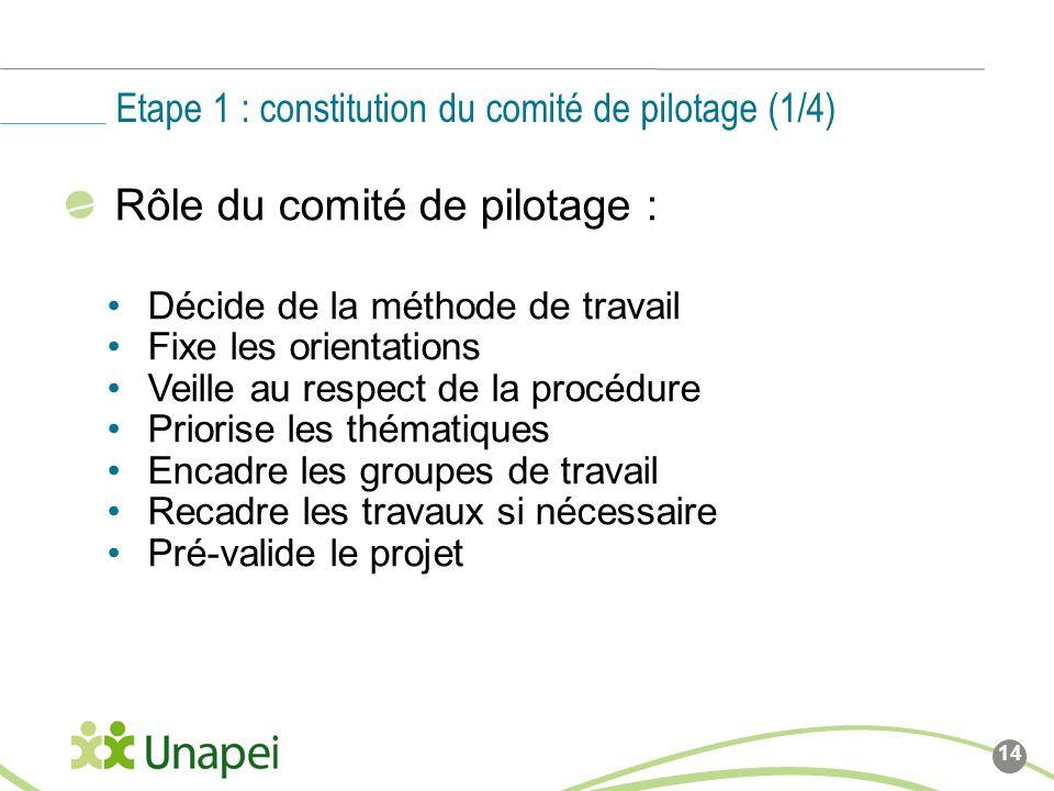 Etape 1 : constitution du comité de pilotage (1/4)