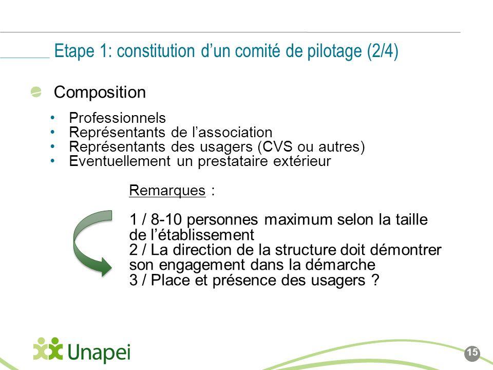 Etape 1: constitution d'un comité de pilotage (2/4)