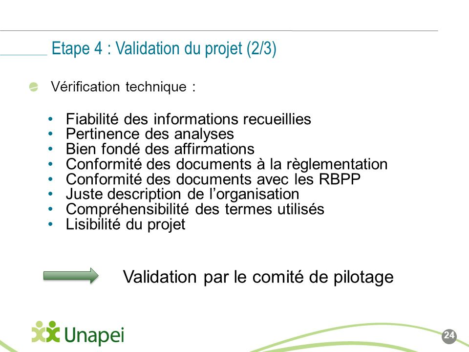 Etape 4 : Validation du projet (2/3)